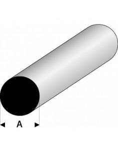 Tondini 0,88 mm diametro -...